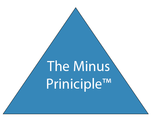 The Minus Principle
