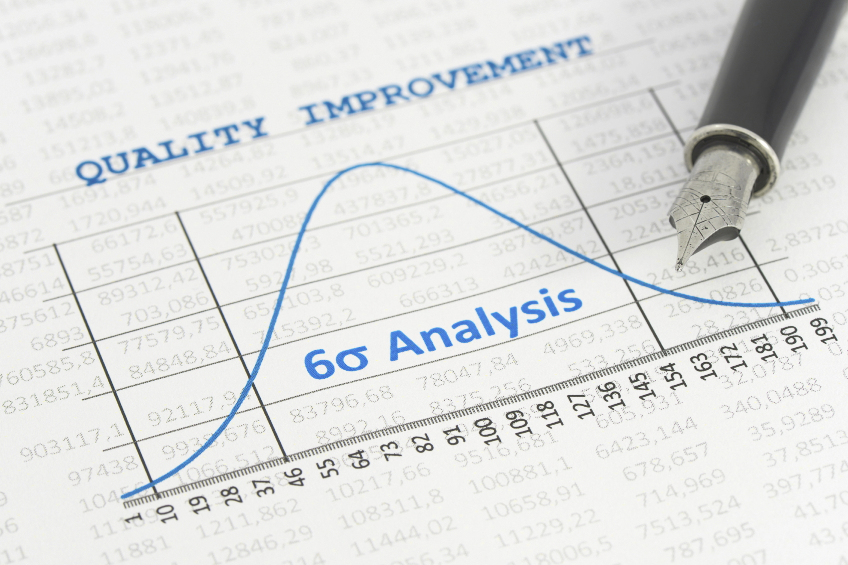 Six Sigma curve shows quality improvement results